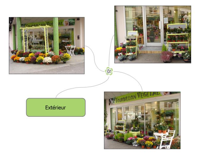 Images Boutique Exterieur